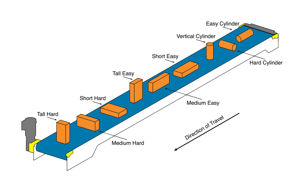 Orientation on a Conveyor Belt