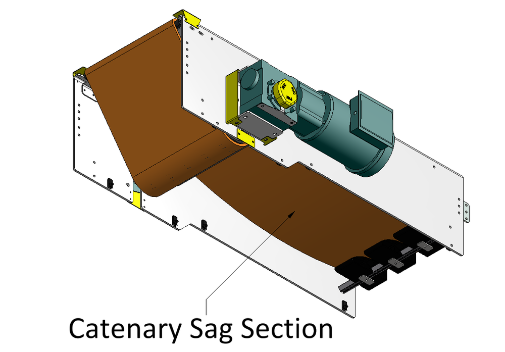 Catenary sag on a drive section model