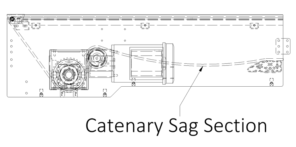 Catenary Sag section on a wire frame model.
