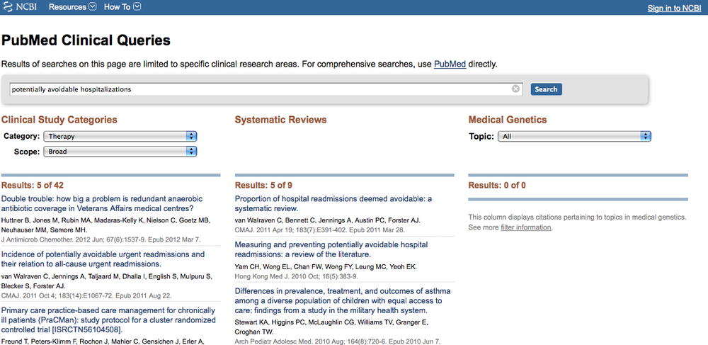 PubMed Clinical Queries search for potentially avoidable readmissions