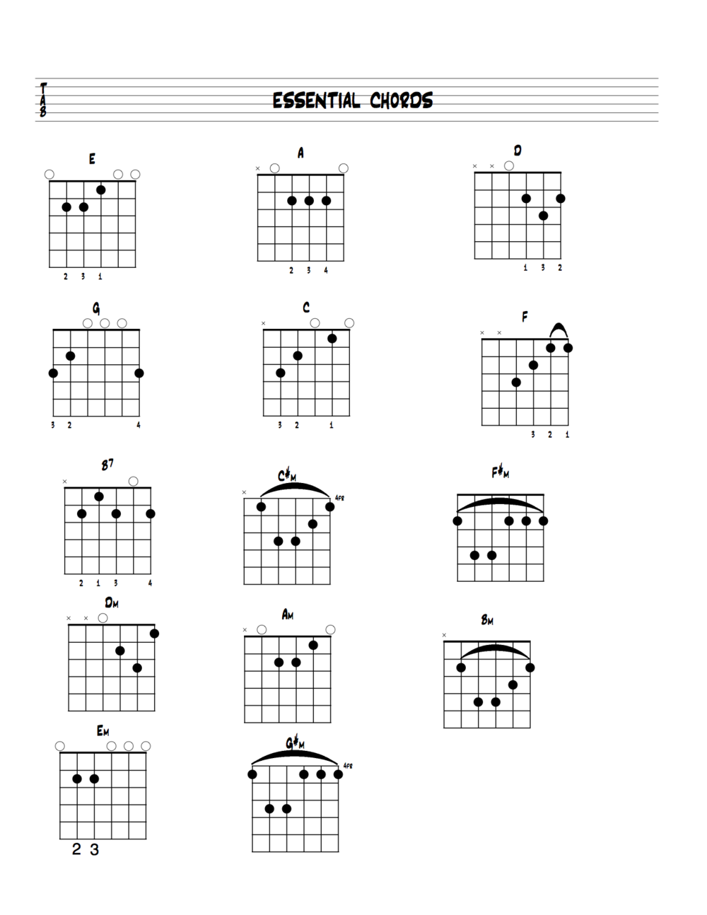 essential chords.png