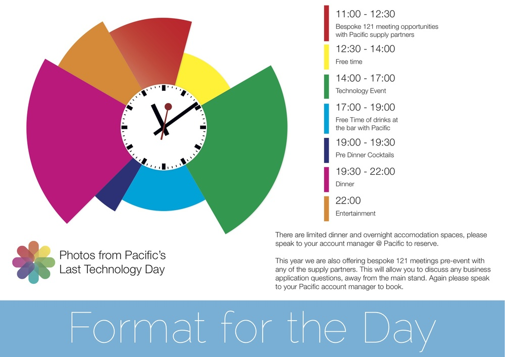 Information on what is going on throughout the day of an event. Swiss Clock at 11:00 to show the start of the day.