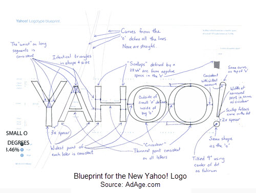 Yahoo logo blueprint from AdAge.com.jpg