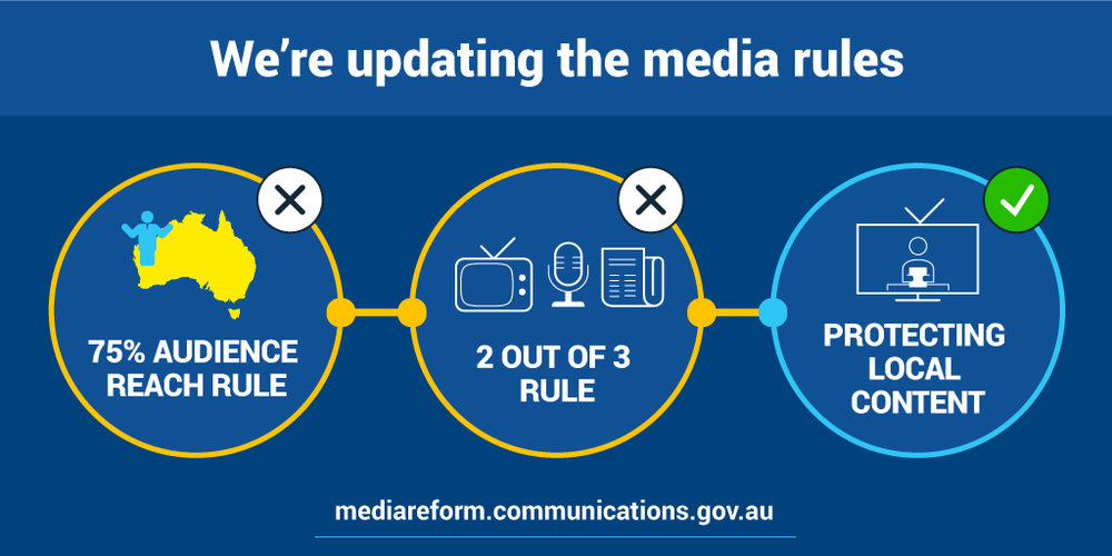 Image - communications.gov.au