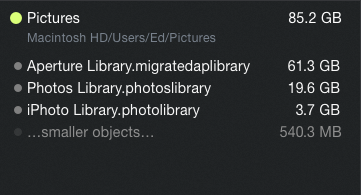 Local space taken up by Pictures folder on Mac