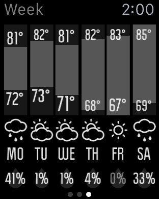 Weather Nerd Apple Watch Week View