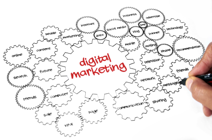 Digital marketing iStock_000020738971XSmall.jpg