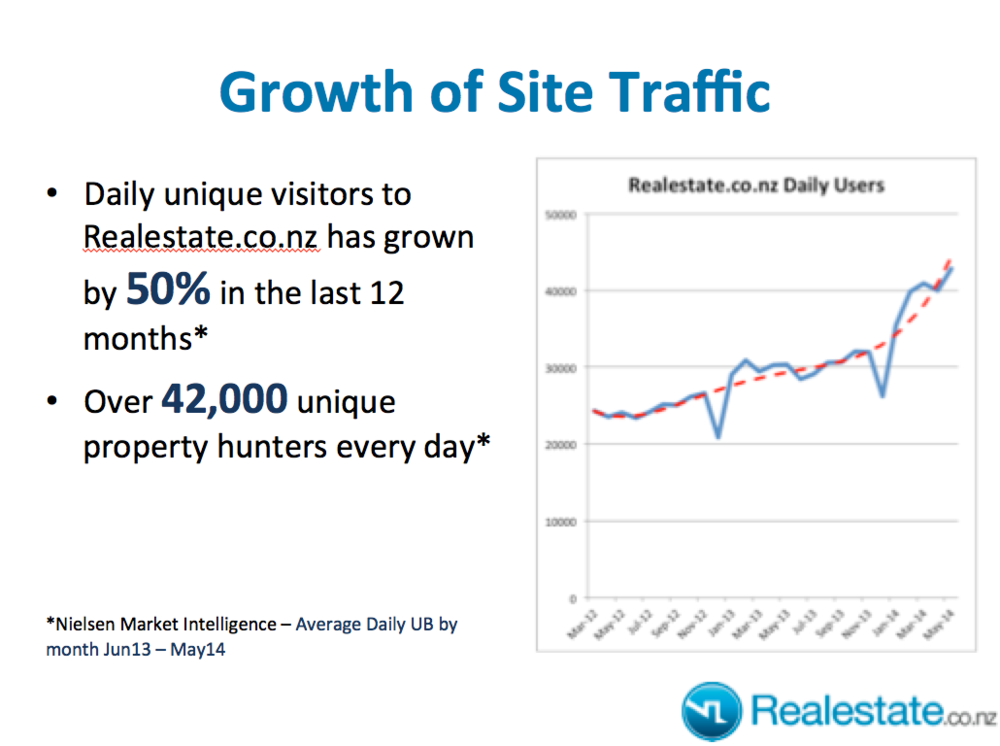 RECONZ-Growth-Presentation__2__pptx.png