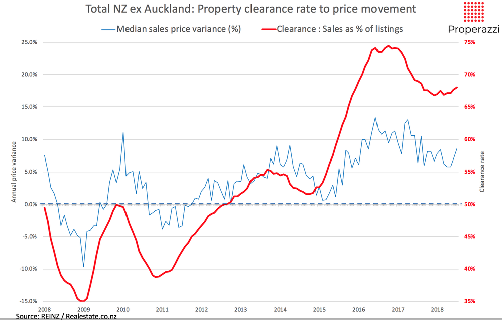 NZ_Property_Report_monthly_data.png