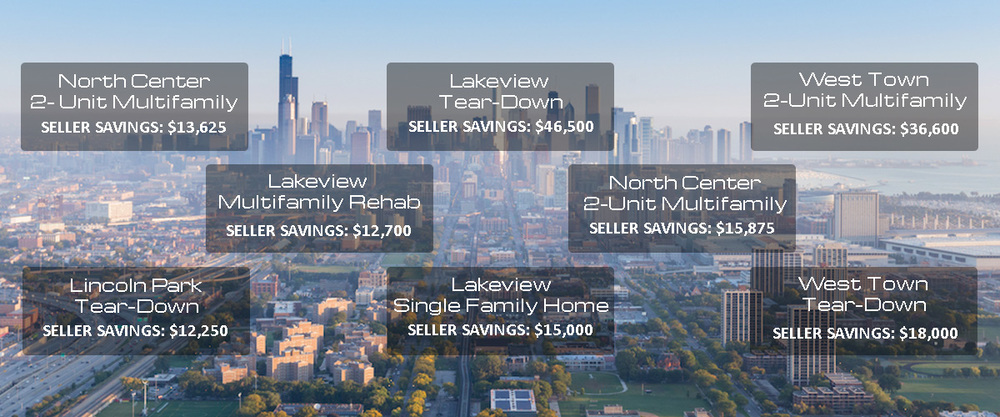 save on real estate commissions graphic