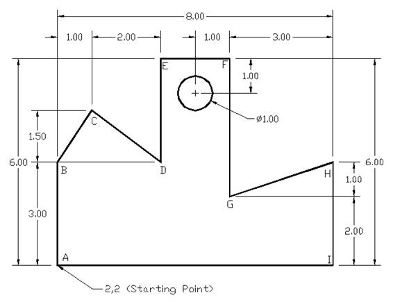 Autocad Drawing Lines With Coordinates : Coordinate entry relative — learn rich