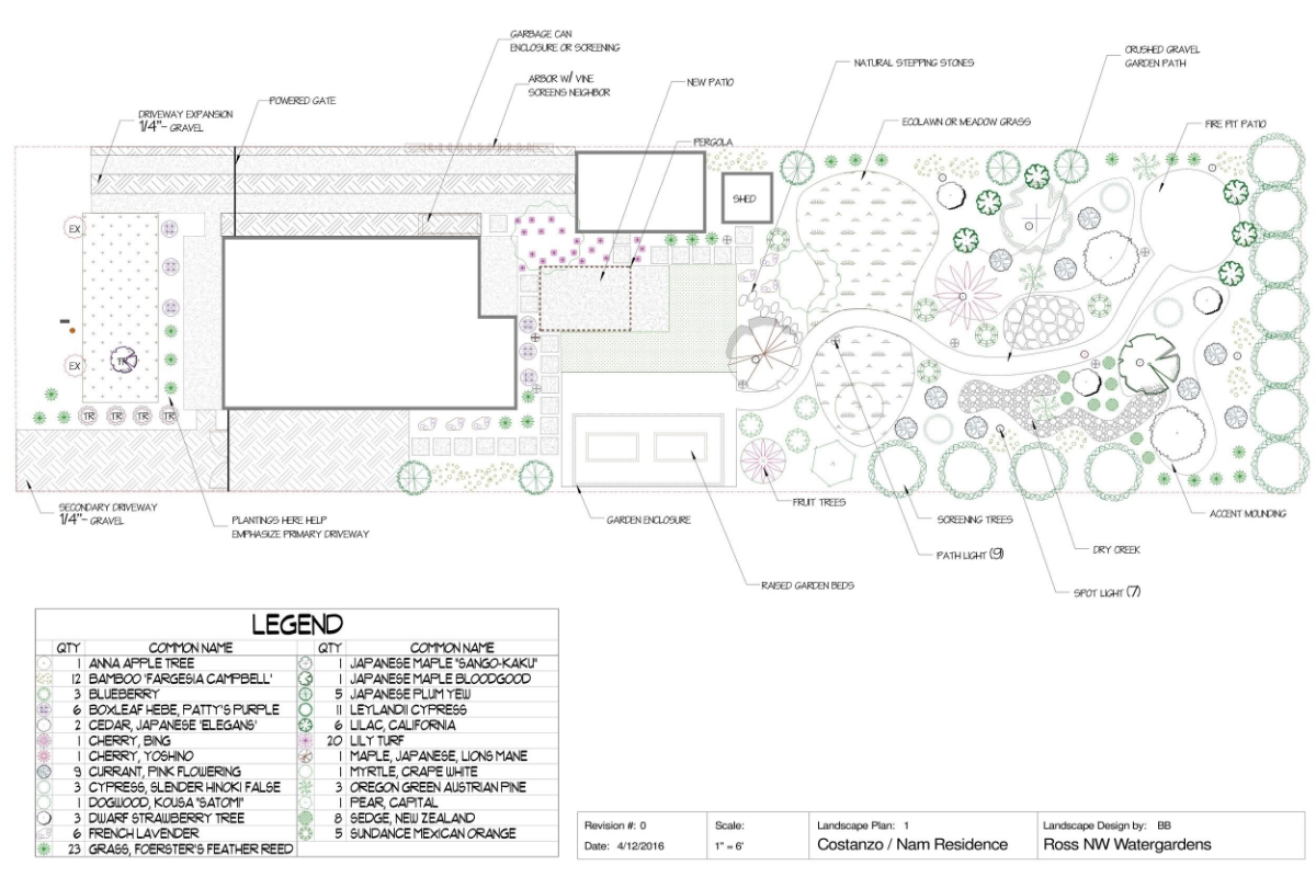 Landscape Plot Plans on japanese zen gardens, japanese painting drawing, christmas design drawing, japanese architecture drawing, french garden drawing, grapevine design drawing, zen design drawing, water design drawing, garden layout drawing, japanese art drawing, fountain design drawing, japanese bonsai drawing, japanese home drawing, japanese sculpture drawing, nature design drawing, japanese woman drawing, vineyard design drawing, love design drawing, landscape tree plan drawing, fruit design drawing,