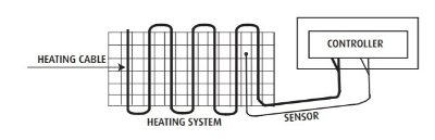 heating mat system electrical schematic