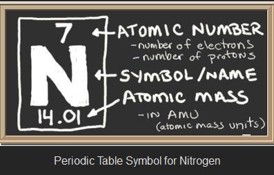 nitrogen 5.PNG