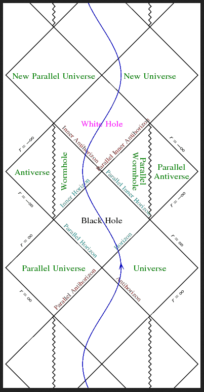 penrose space time astrophysics earth casual.PNG