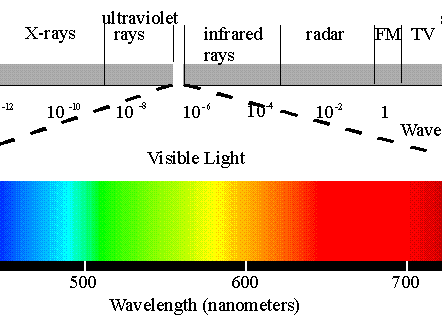 picture - em visible light.PNG