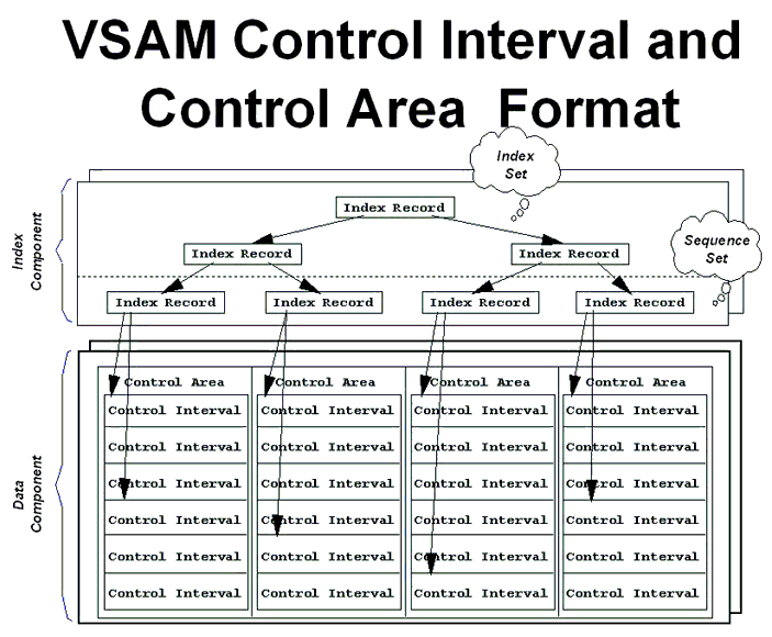vsam control  4 good.PNG