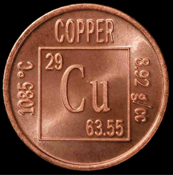 copper symbol  good.PNG