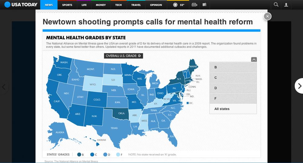 Article via USA TODAY