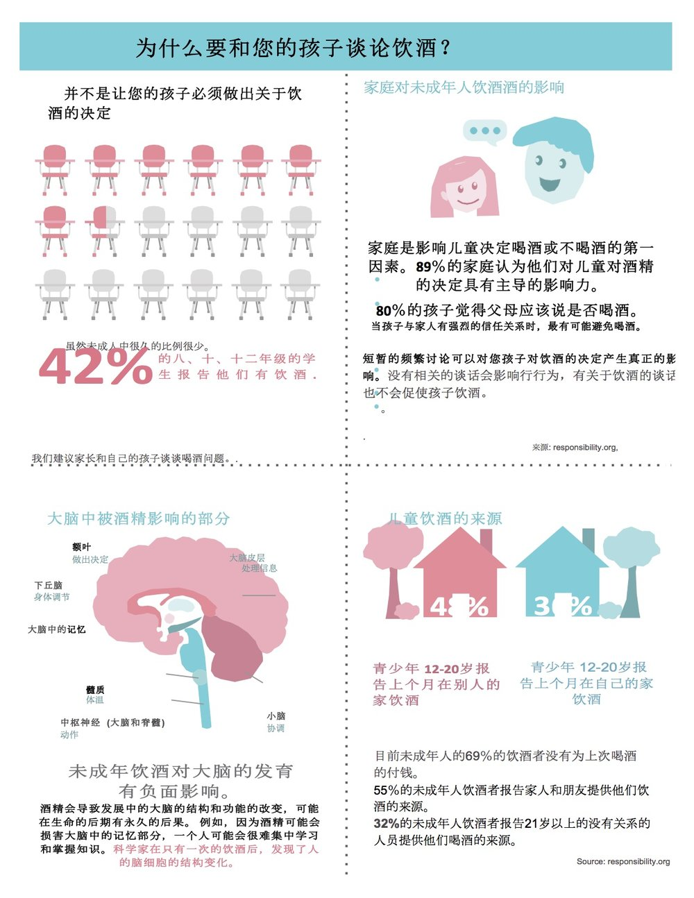 Alcohol Why Fact Sheet No Outline (Chinese).jpg