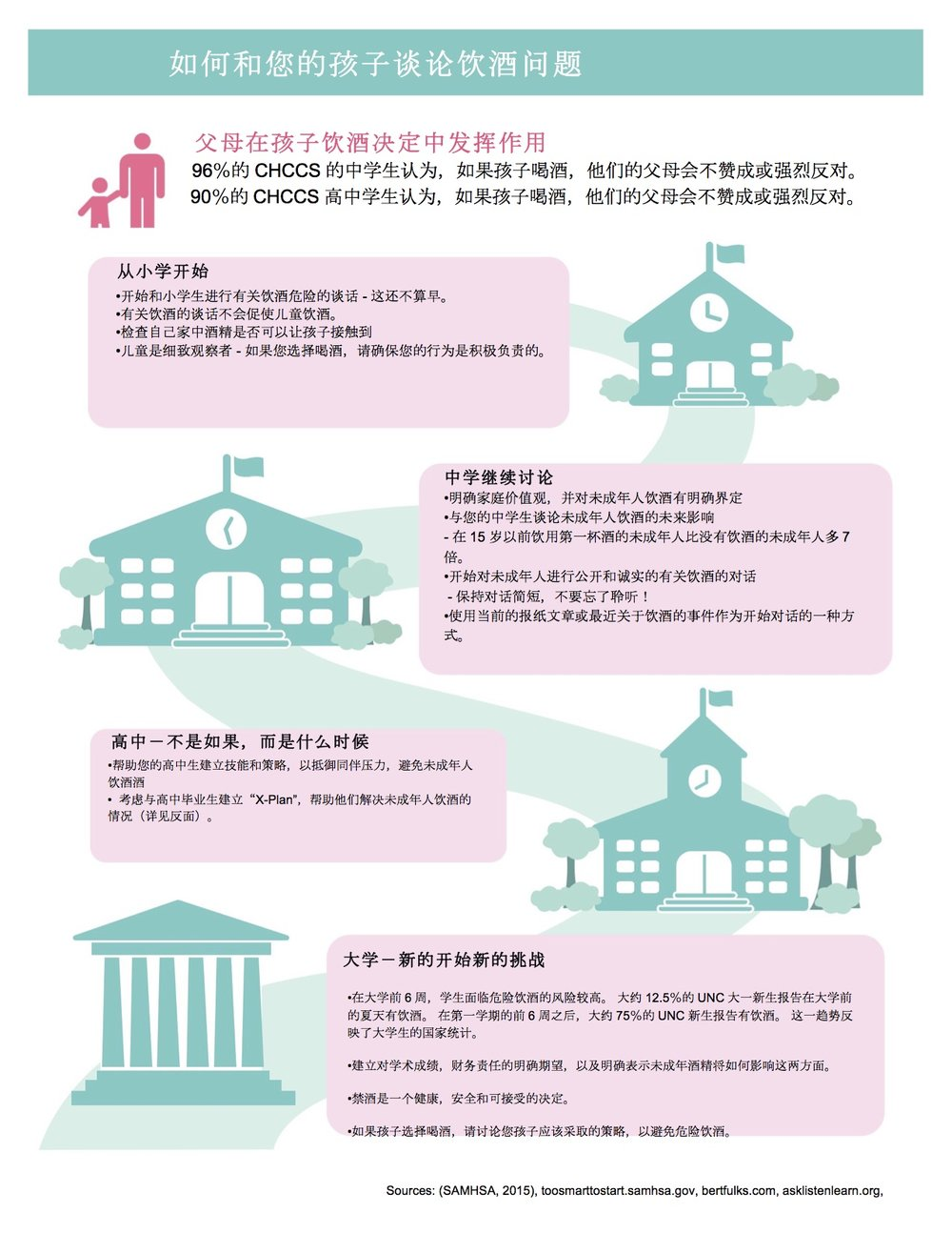 How Fact Sheet (Chinese)1.jpg
