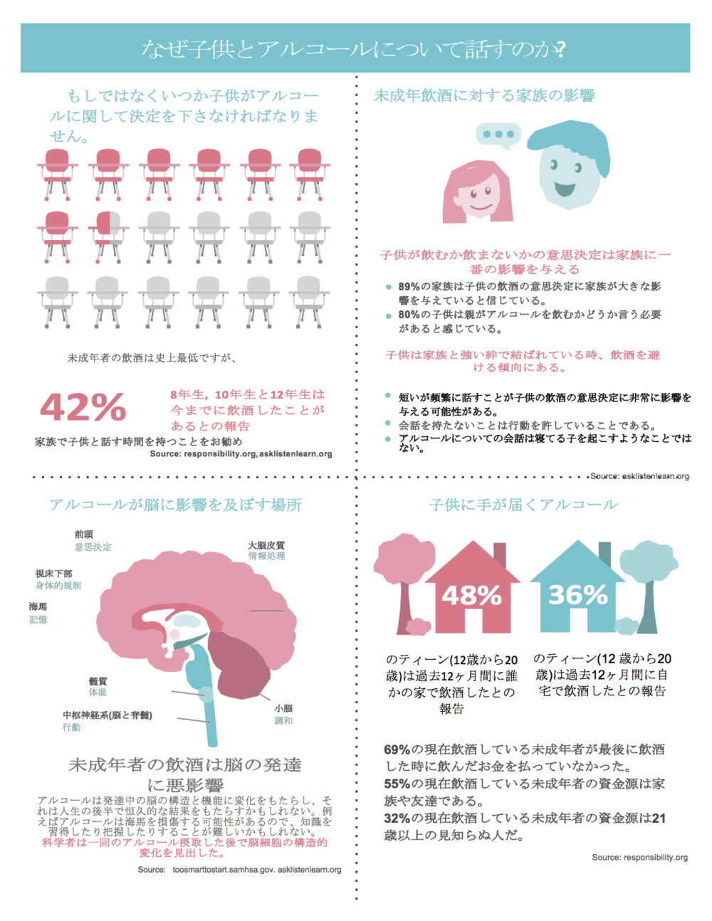 Japn-Alcohol Why Fact Sheet No Outline_Final.png
