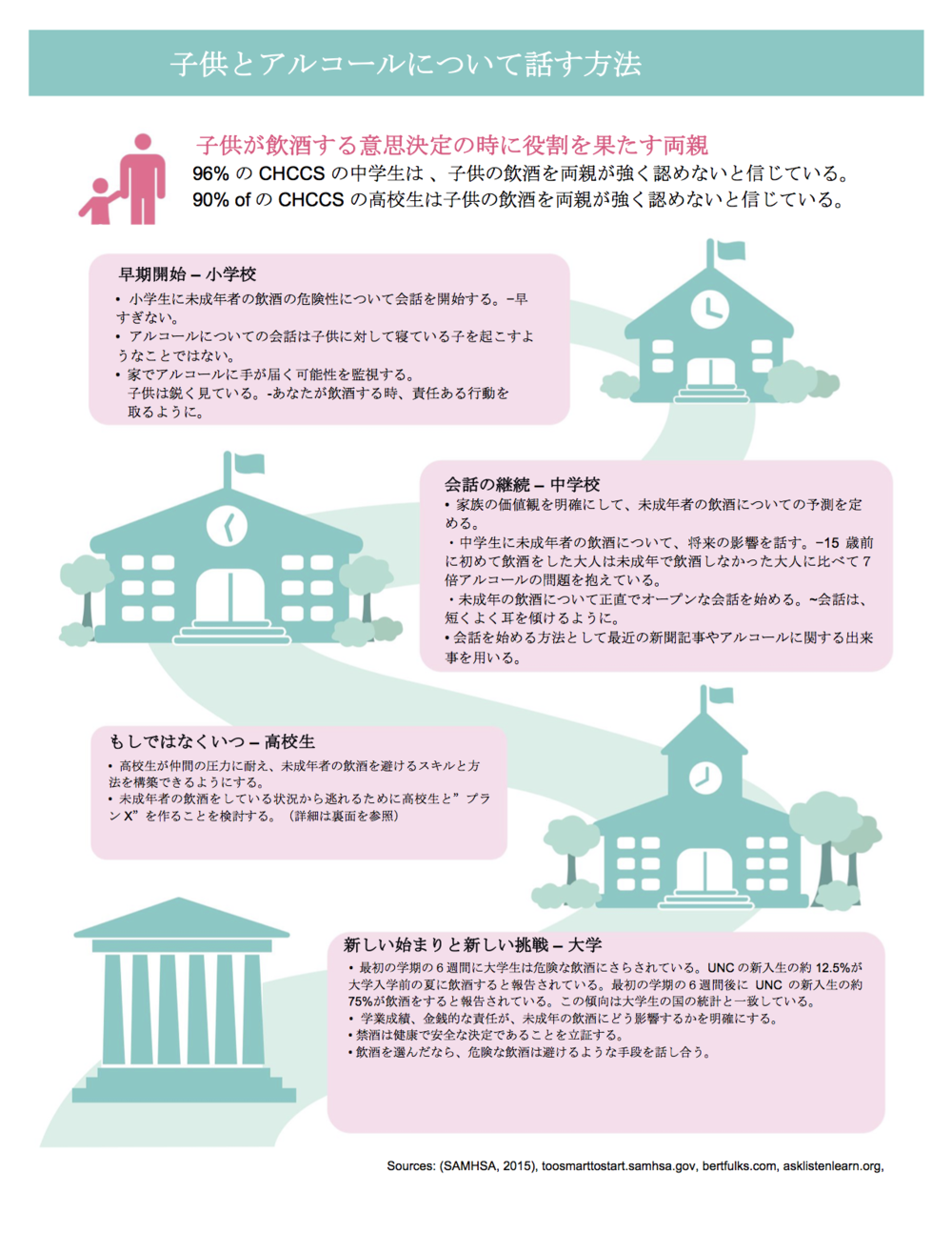 Japn-How Fact Sheet.png