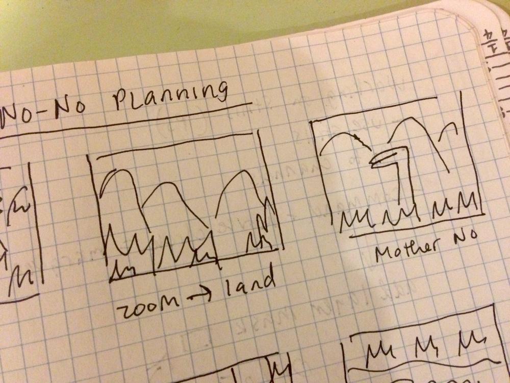 NoNoLand Sketch for AE.jpg