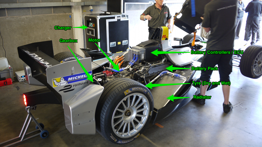 Annotated FormulaE car. This is the Qualcomm-liveried development car used by the formula for testing new maps and parts.