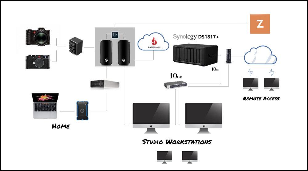Atco-studio-network-1.jpg