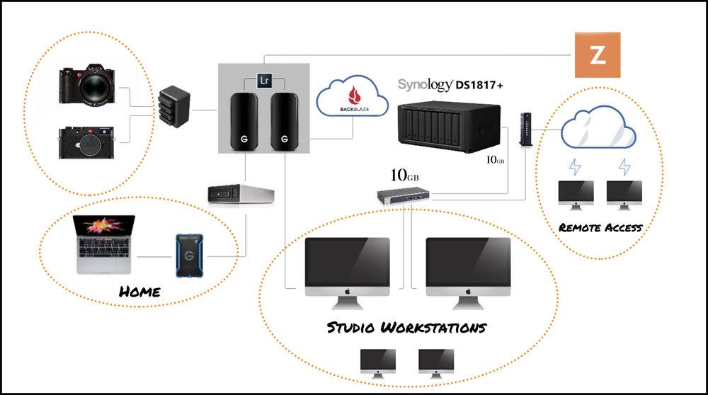 Atco-studio-network-2.jpg
