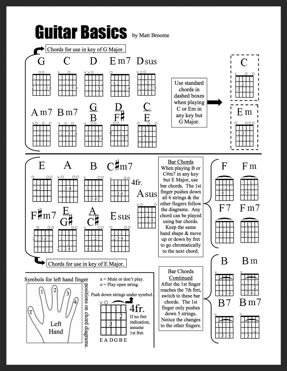 Educational Resources Texasmusicandarts