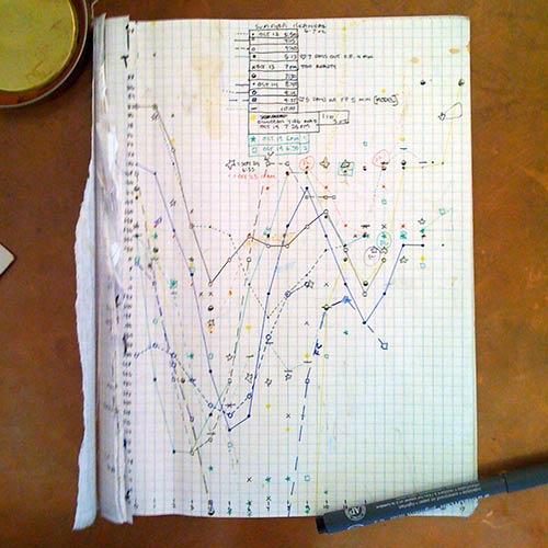 joels-notebook