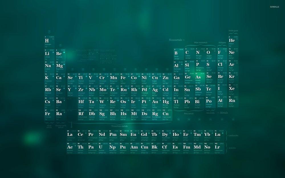 periodic-table-41655-1920x1200.jpg