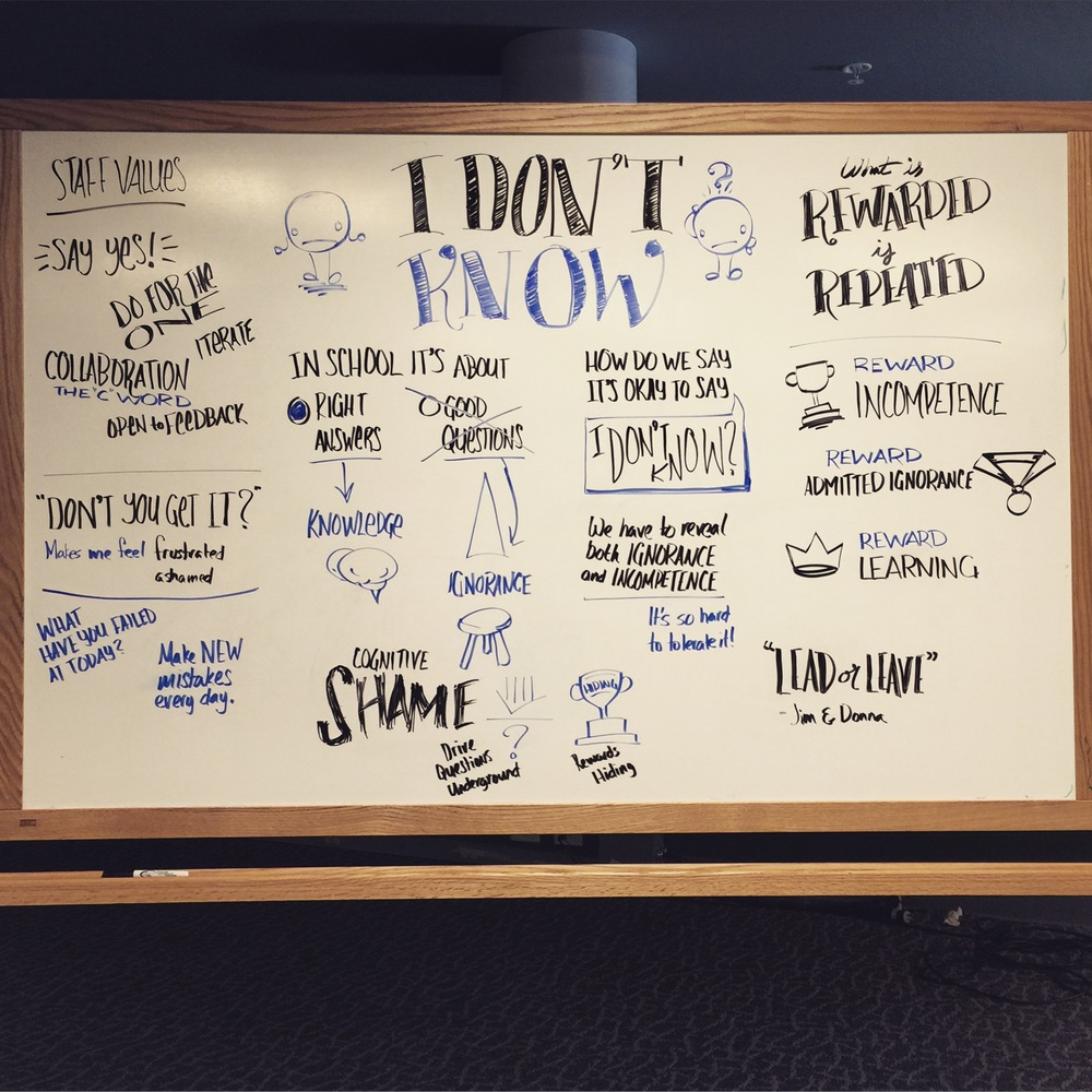 """Can you do live sketch notes on a whiteboard at staff meeting this morning?"""