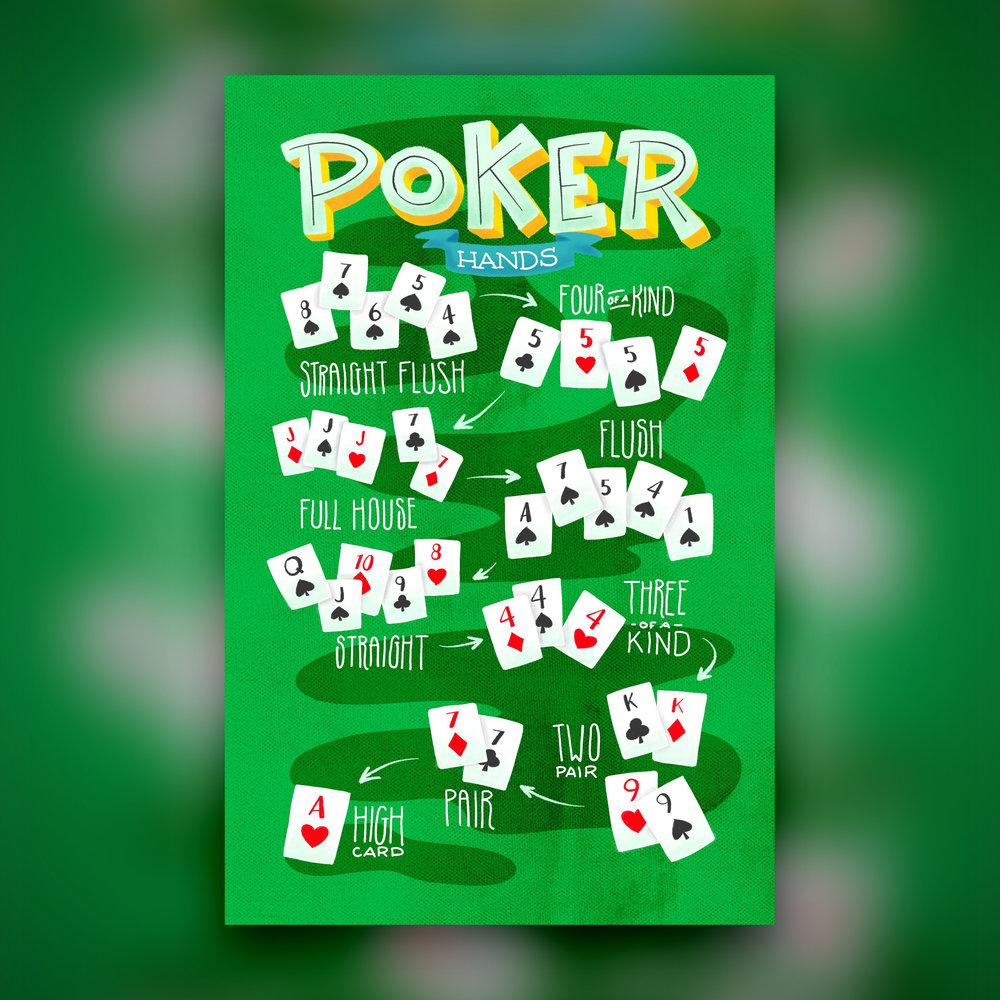Poker Hands Poster