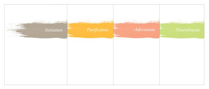 YATT-Portfolio-Color-Coded-Sections.jpg