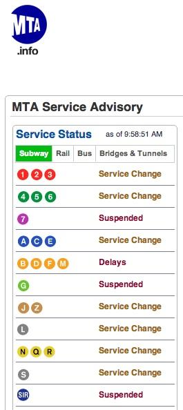 Nov 1 subway lines 1st day back.jpg