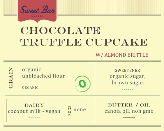 info-card-chocolate-truffle-cupcake.png