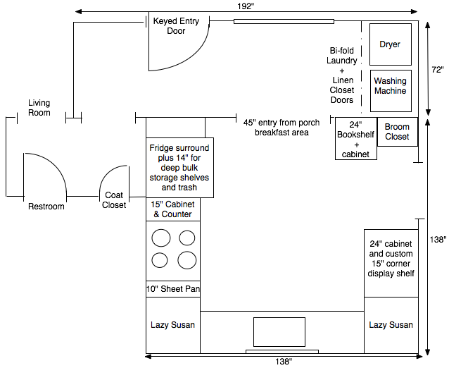 Layout of the new kitchen