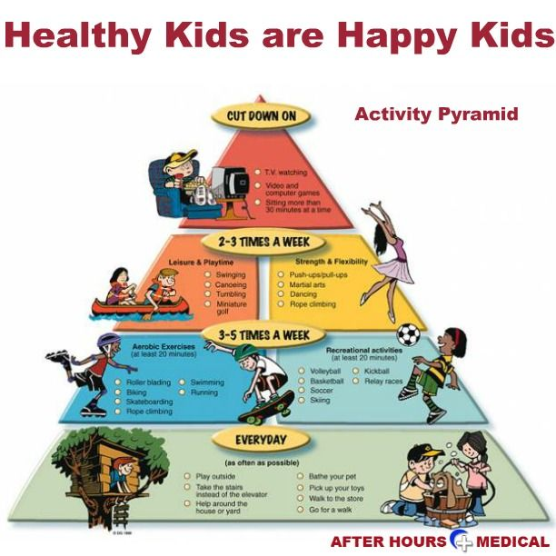 Healthy activity poster.jpg