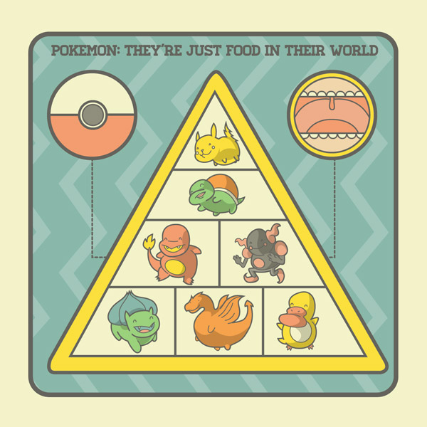 Pokemon Food Pyramid.