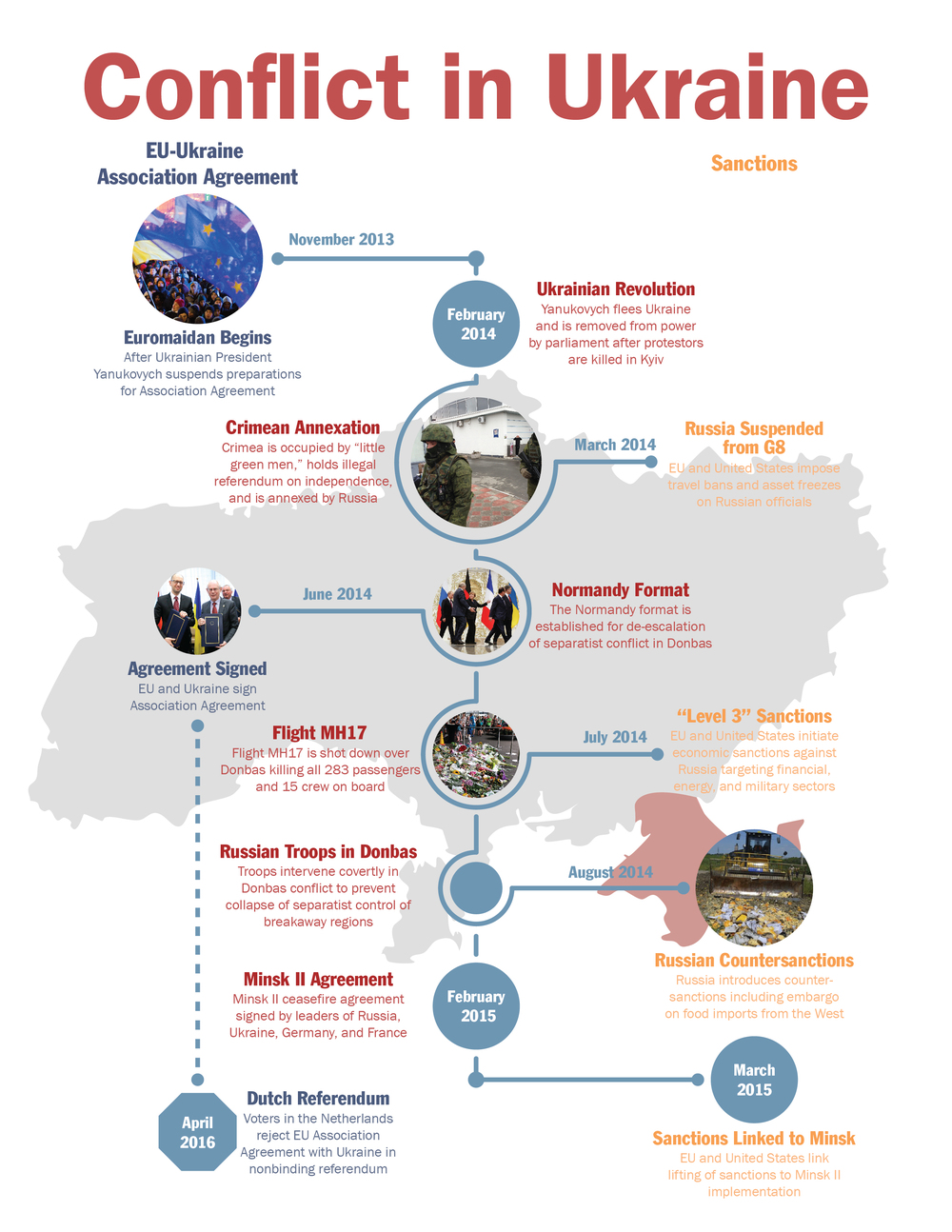 Ukraine Timeline7-01.jpg