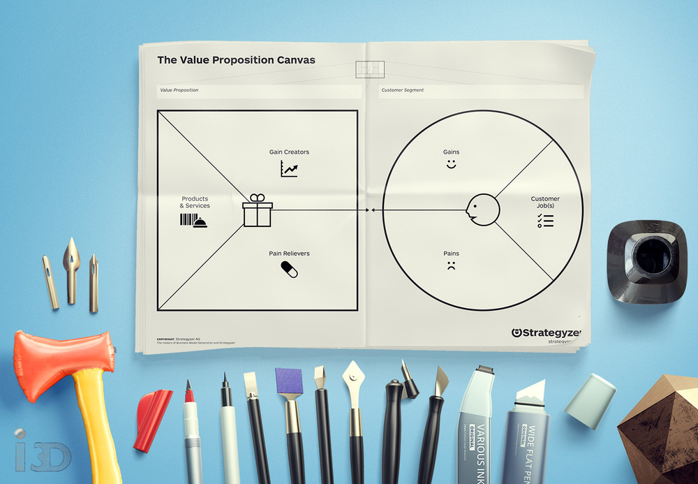 The Value Proposition Canvas by Strategyzer