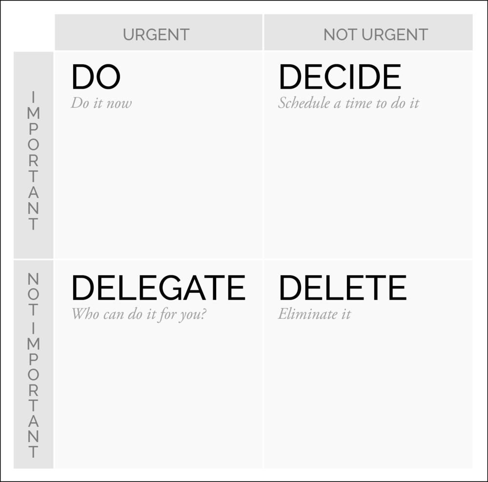 Priority Matrix - Option 1