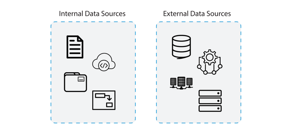Silo data sources
