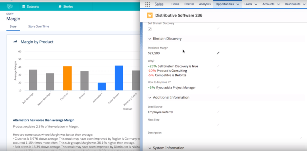 Salesforce Einstein Discover results in context