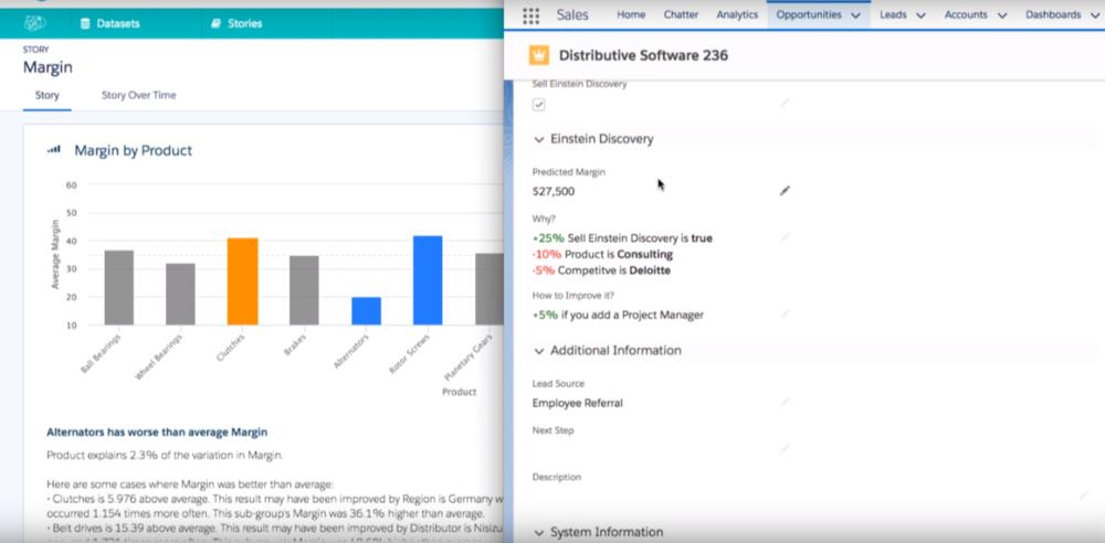 Salesforce Einstein Discover results in context