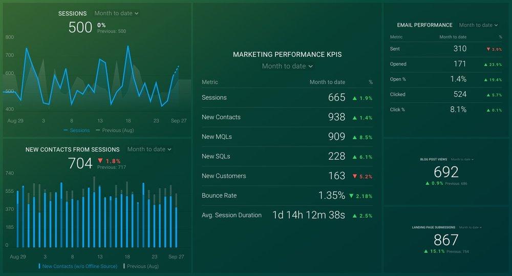 Databox-Dashboard-Example-1.jpg