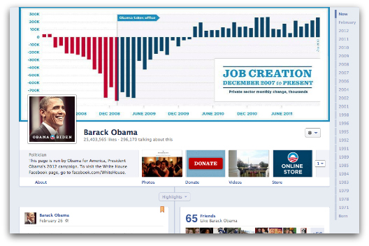 Welcome to Facebook Timeline, President Obama Alex Fitzpatrick, mashable.com Face­book Time­line just got the pres­i­den­tial seal of approval: Barack Obama enabled the new pro­file design Thurs­day morn­ing. Vis­i­tors to Obama's Time­line are greet­ed with a smil­ing photo of the pres­i­dent along­side his cover photo,…